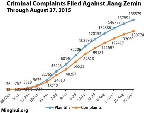 2015-08-over-160000-sue-jiang-0