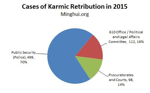 cases-karmic-2015-1