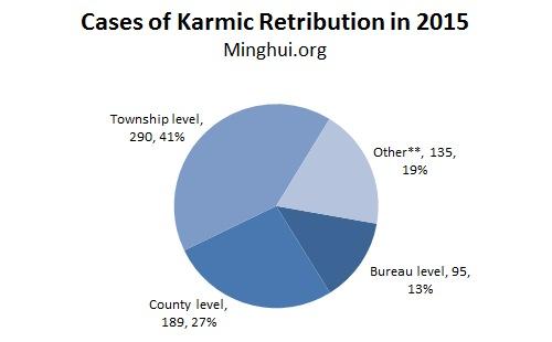 cases-karmic-2015-2