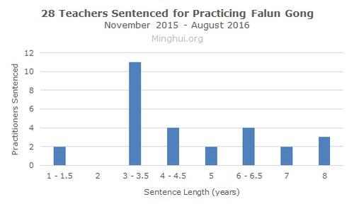 2016-10-teachers-stats-1